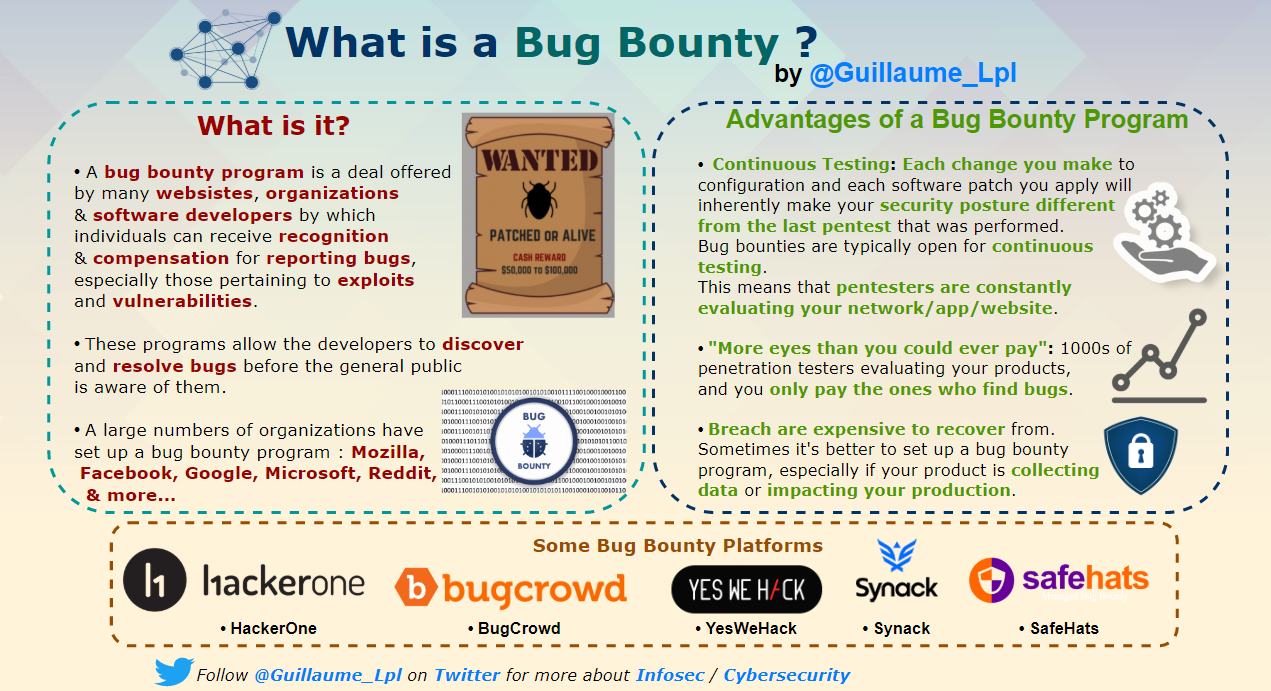 bug bounty securityguill