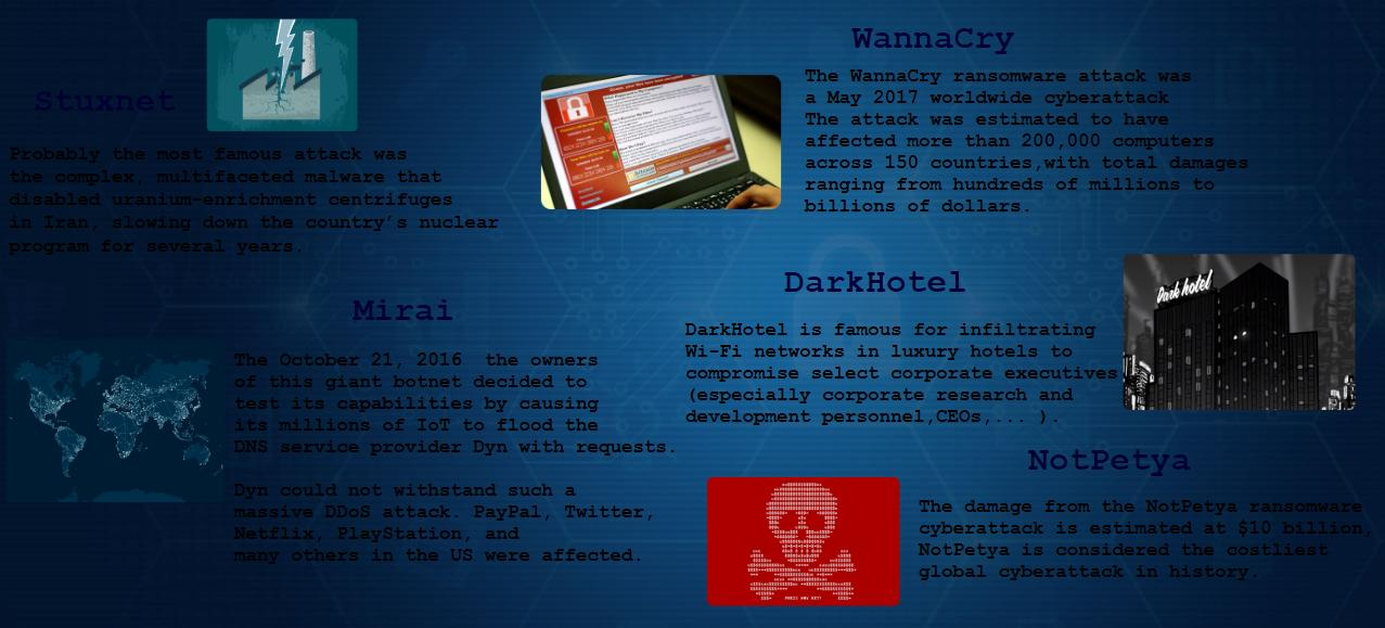 cyber attacks securityguill