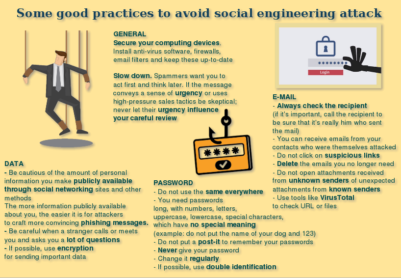 social engineering securityguill
