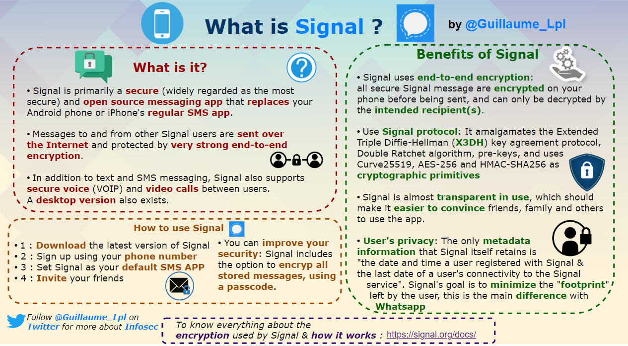 securityguill signal